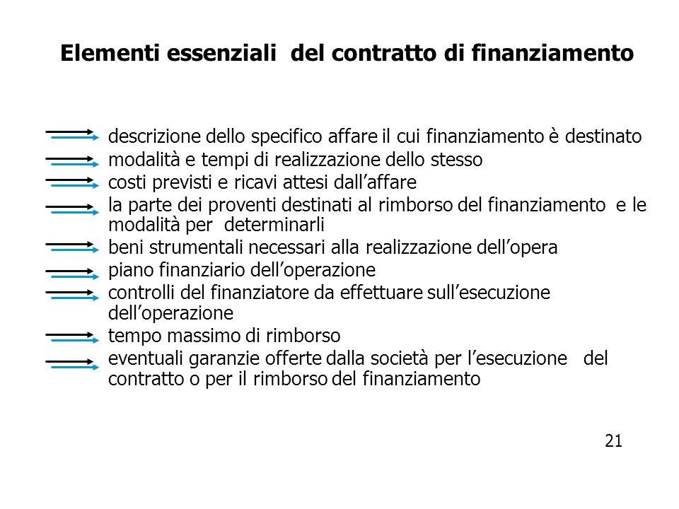 Elementi essenziali del contratto di finanziamento