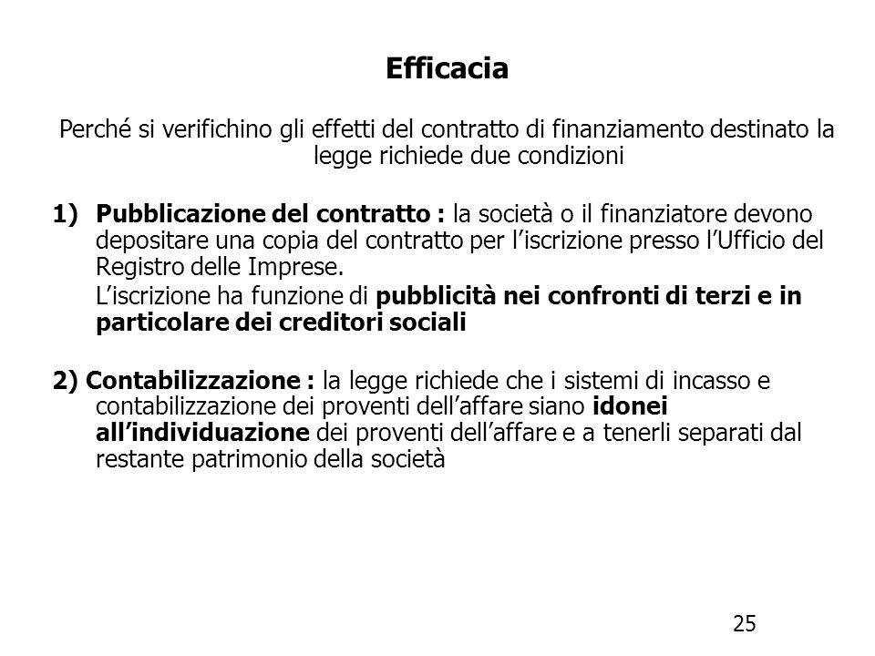 EfficaciaPerché si verifichino gli effetti del contratto di finanziamento destinato la legge richiede due condizioni.