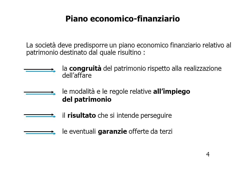 Piano economico-finanziario
