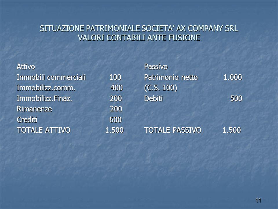 SITUAZIONE PATRIMONIALE SOCIETA' AX COMPANY SRL VALORI CONTABILI ANTE FUSIONE