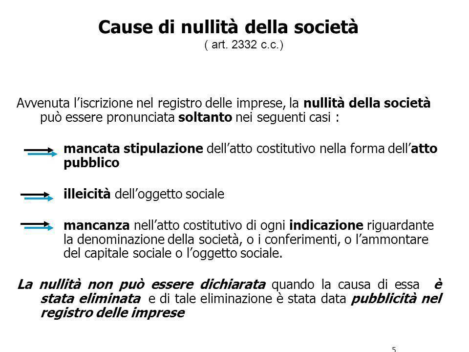 Cause di nullità della società