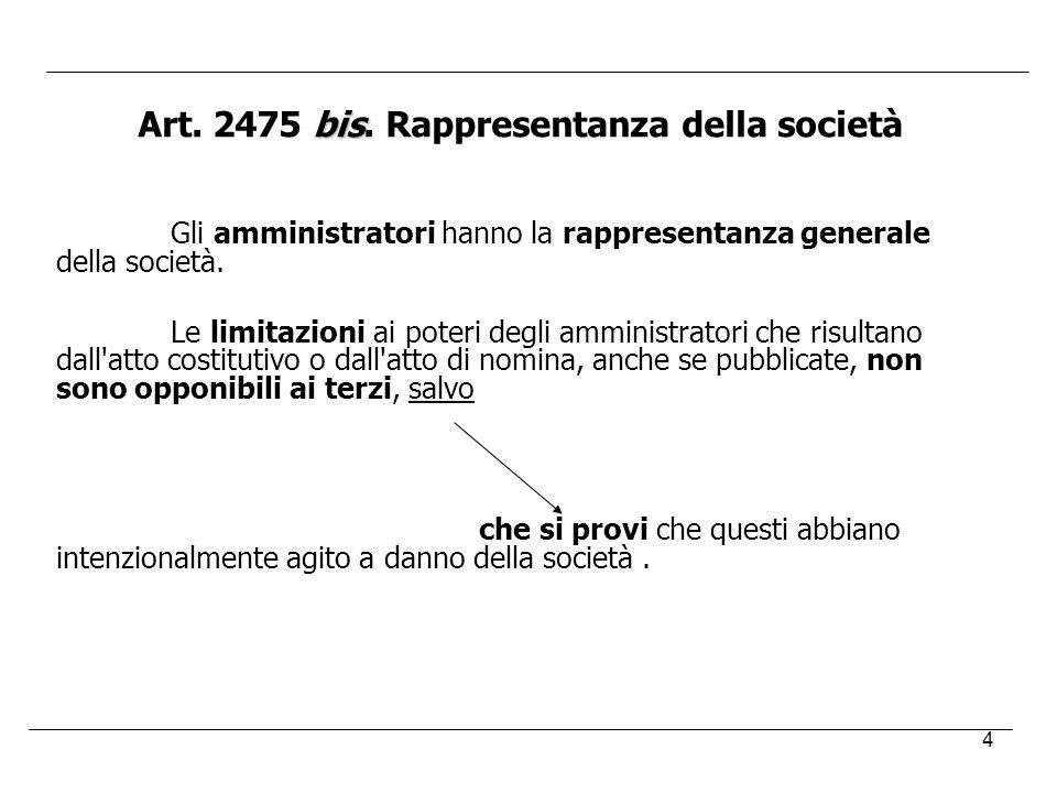 Art. 2475 bis. Rappresentanza della società