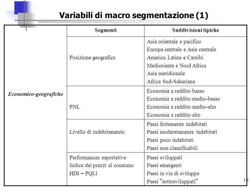 Variabili di macro segmentazione (1) Economico-geografiche