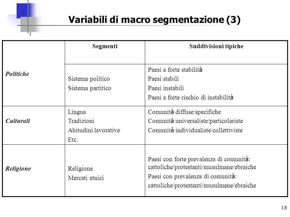 Variabili di macro segmentazione (3)