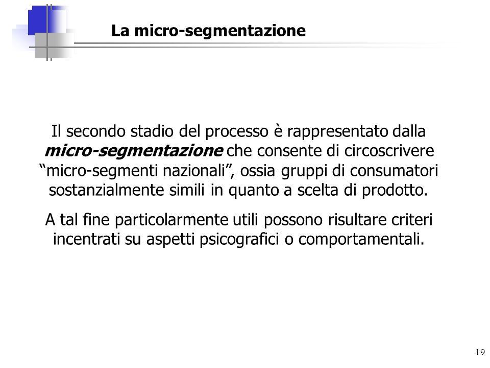 La micro-segmentazione