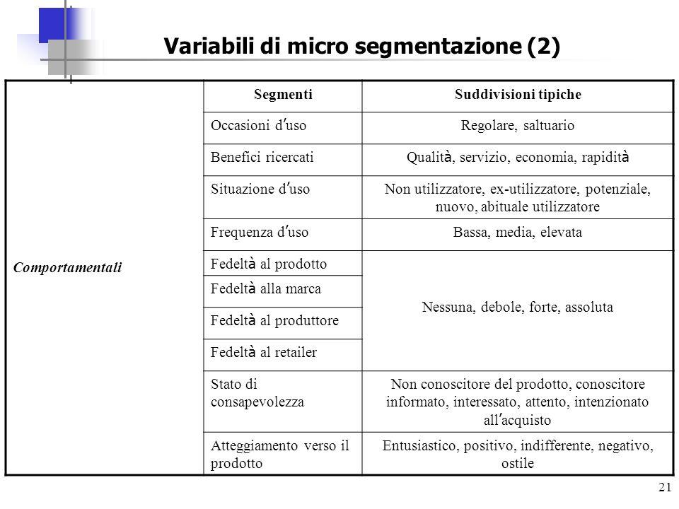 Variabili di micro segmentazione (2)