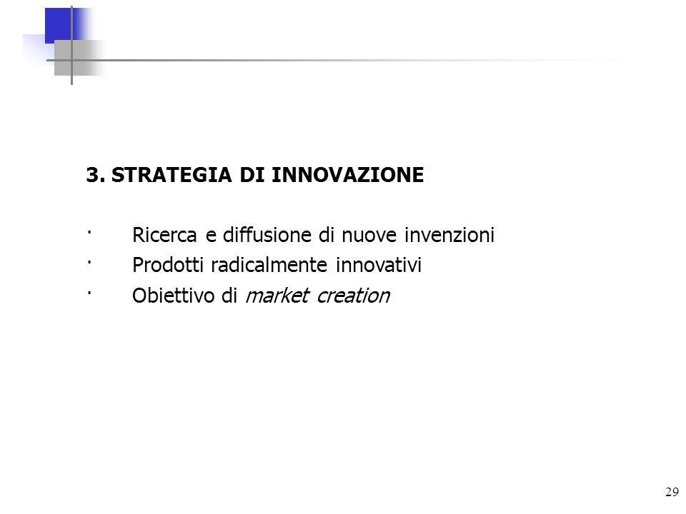 3. STRATEGIA DI INNOVAZIONE
