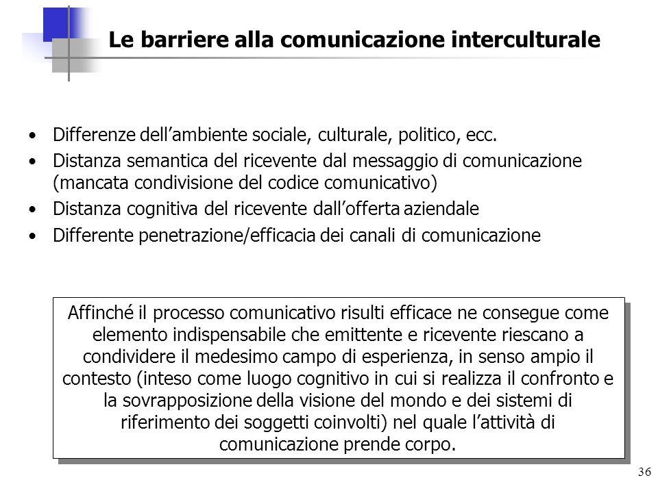 Le barriere alla comunicazione interculturale