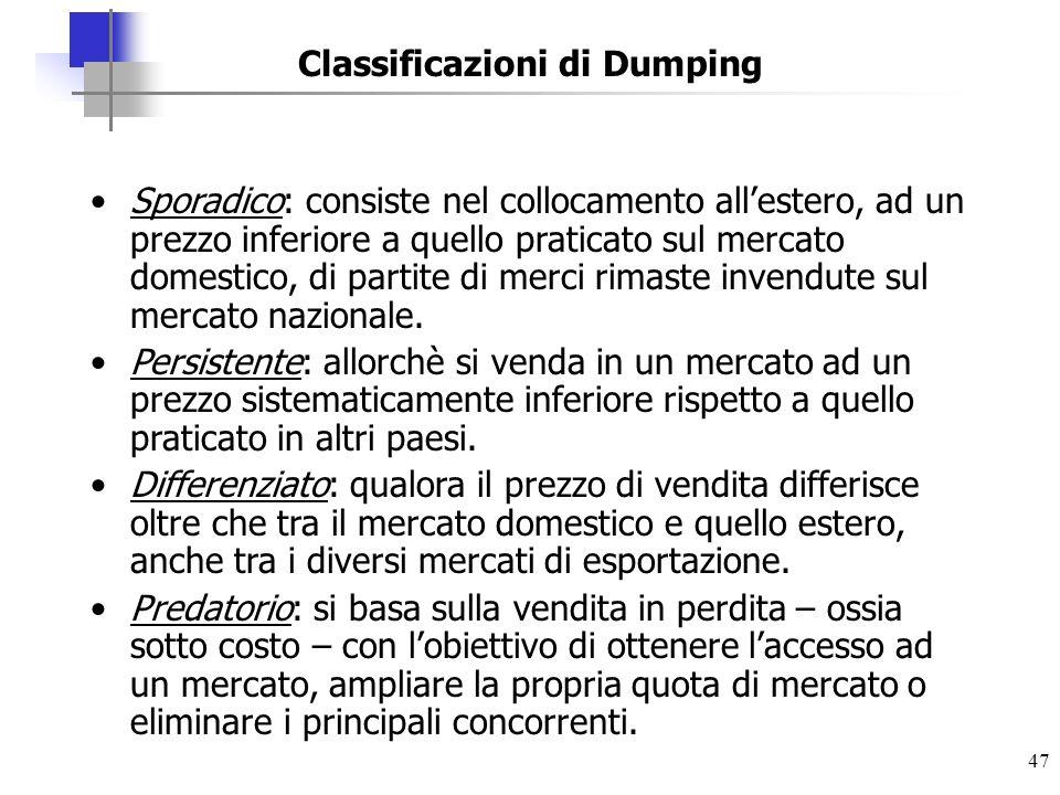 Classificazioni di Dumping