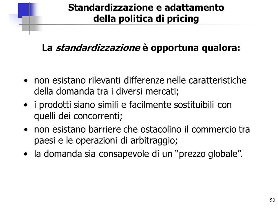 Standardizzazione e adattamento della politica di pricing