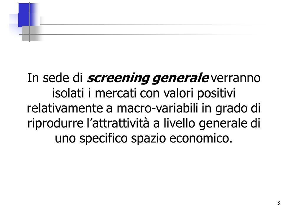 In sede di screening generale verranno isolati i mercati con valori positivi relativamente a macro-variabili in grado di riprodurre l'attrattività a livello generale di uno specifico spazio economico.