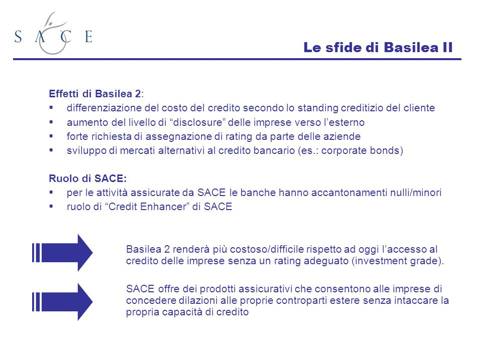 Le sfide di Basilea II Effetti di Basilea 2: