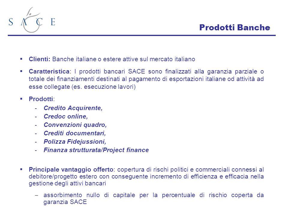 Prodotti Banche Clienti: Banche italiane o estere attive sul mercato italiano.