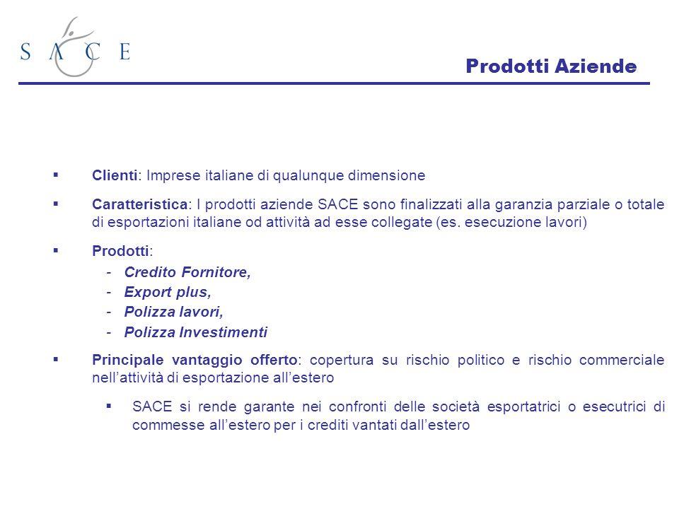 Prodotti Aziende Clienti: Imprese italiane di qualunque dimensione