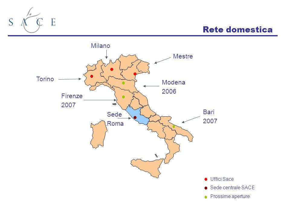 Rete domestica Milano Mestre Torino Modena 2006 Firenze 2007 Bari Sede
