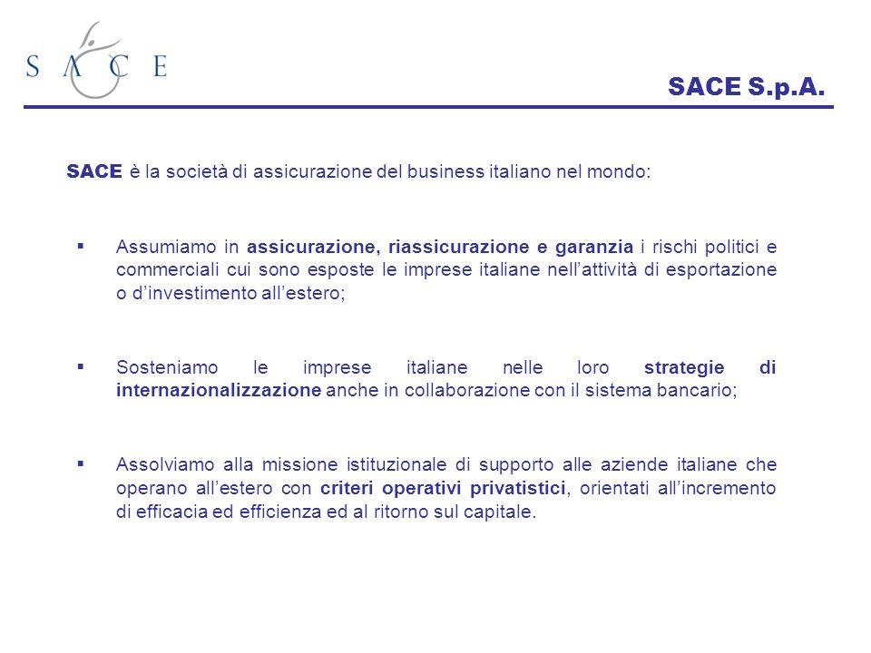 SACE S.p.A. SACE è la società di assicurazione del business italiano nel mondo: