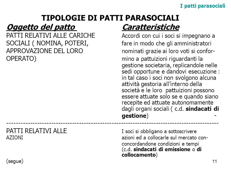 TIPOLOGIE DI PATTI PARASOCIALI Oggetto del patto Caratteristiche