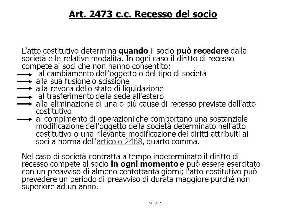 Art. 2473 c.c. Recesso del socio