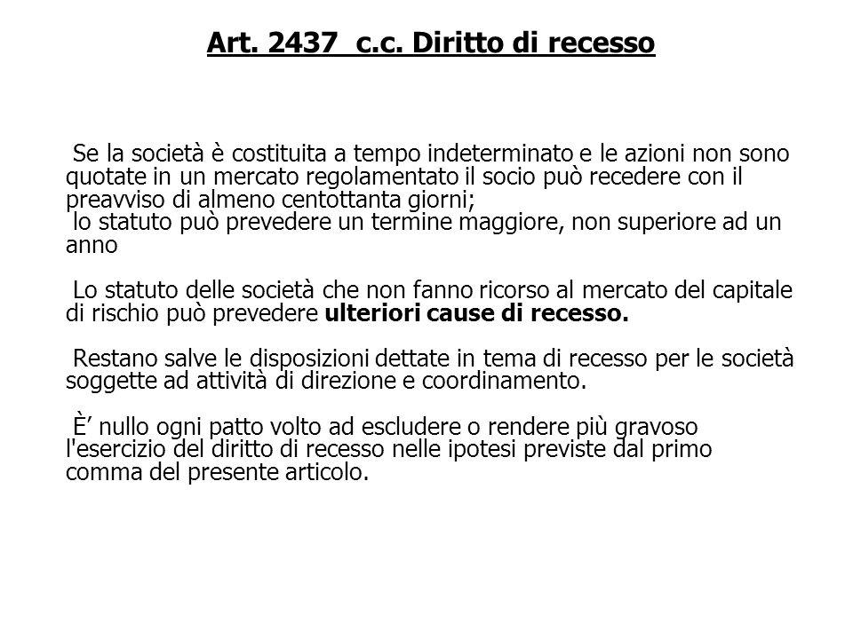 Art. 2437 c.c. Diritto di recesso