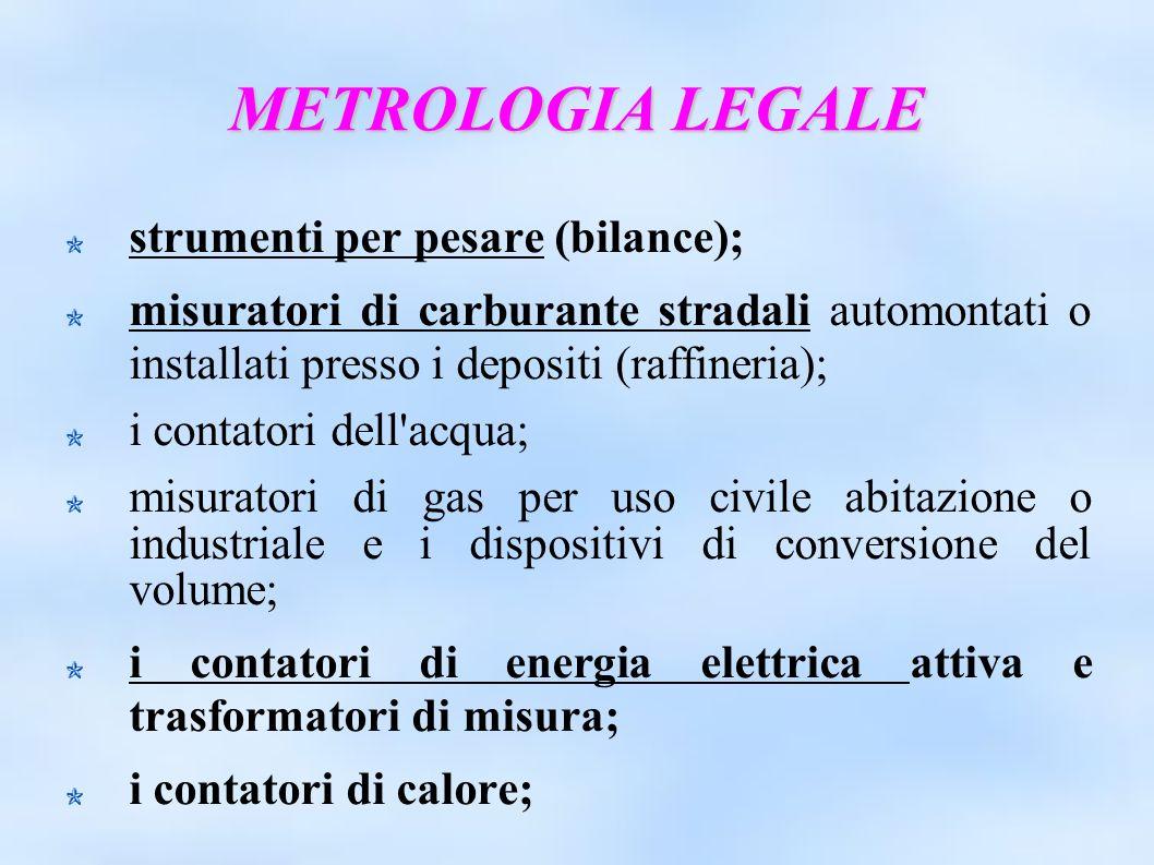 METROLOGIA LEGALE strumenti per pesare (bilance);