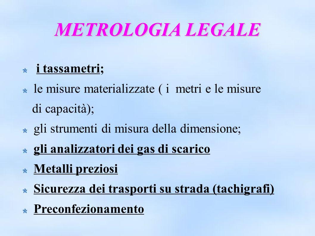 METROLOGIA LEGALE le misure materializzate ( i metri e le misure