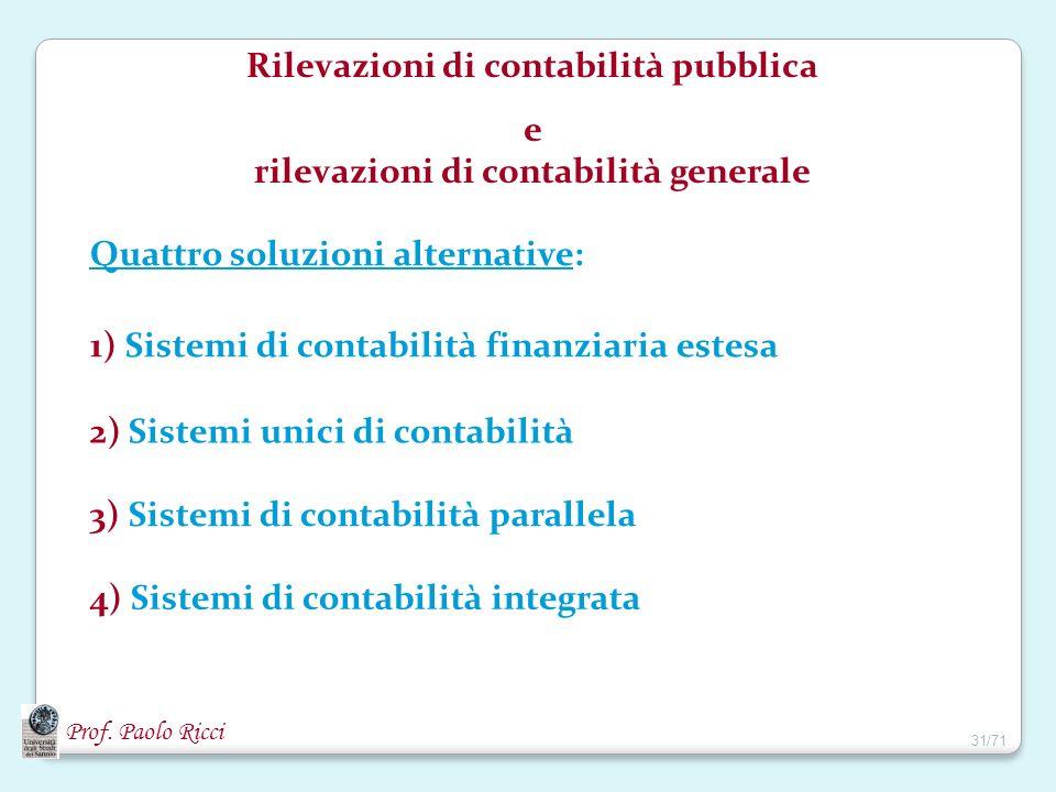 Rilevazioni di contabilità pubblica e