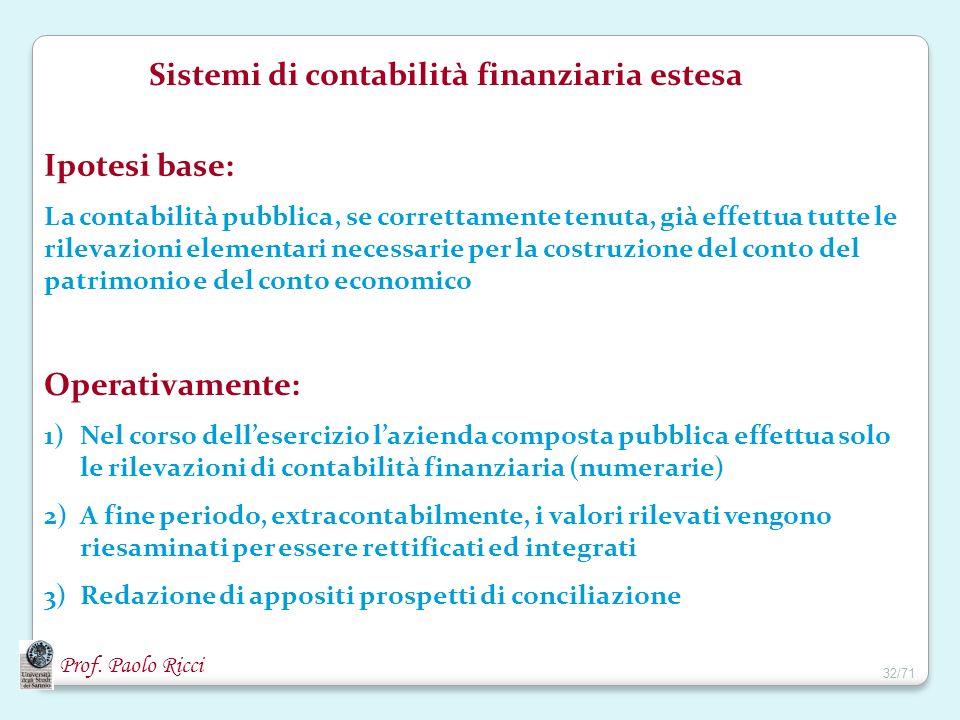 Sistemi di contabilità finanziaria estesa