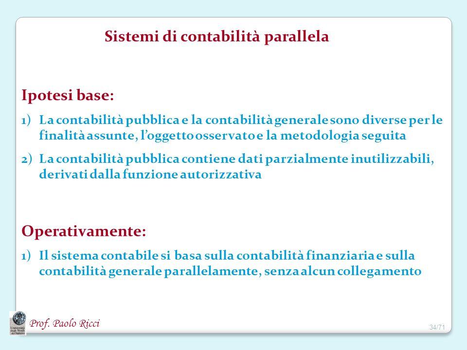 Sistemi di contabilità parallela