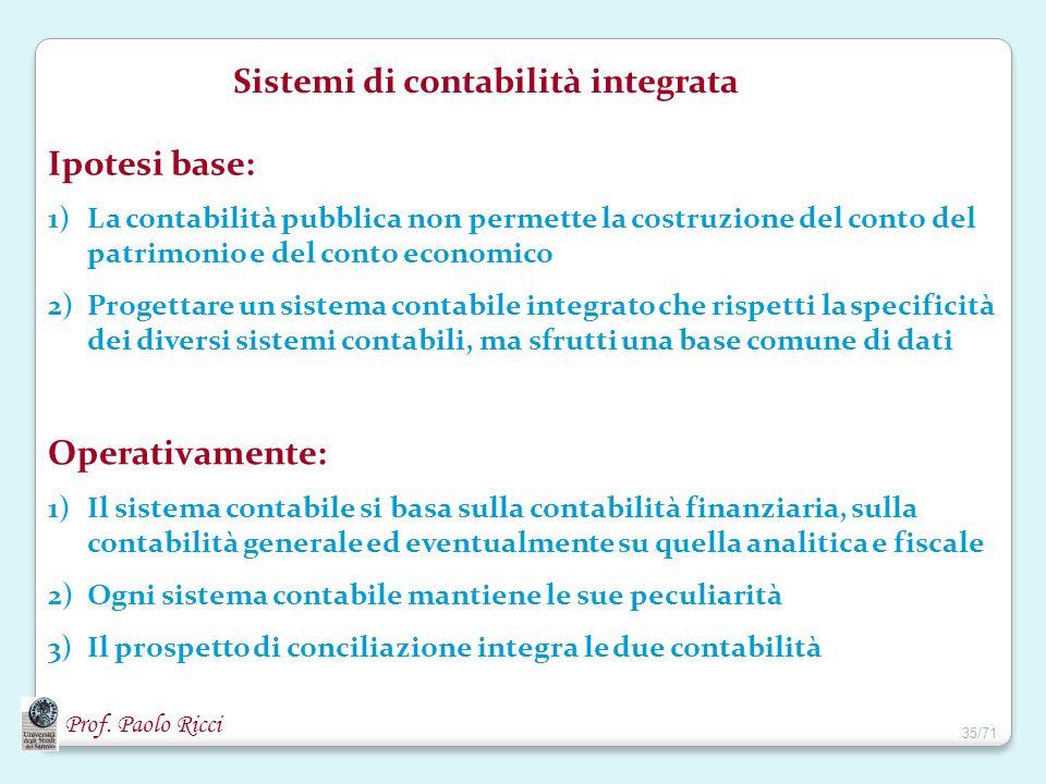 Sistemi di contabilità integrata