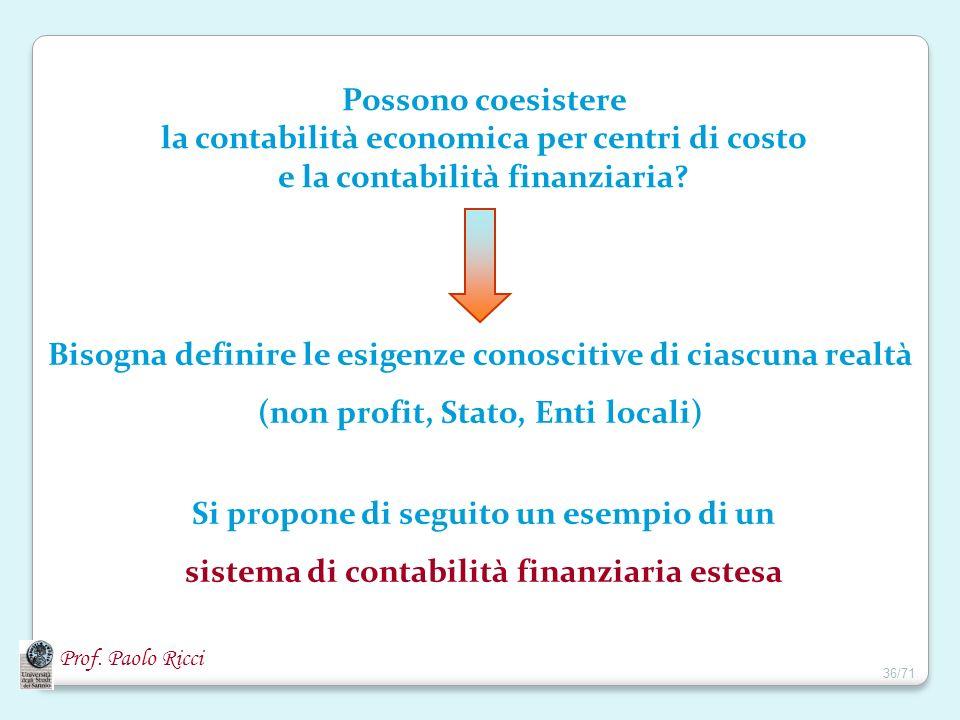 la contabilità economica per centri di costo
