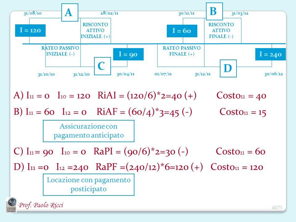 B A C D A) I11 = 0 I10 = 120 RiAI = (120/6)*2=40 (+) Costo11 = 40