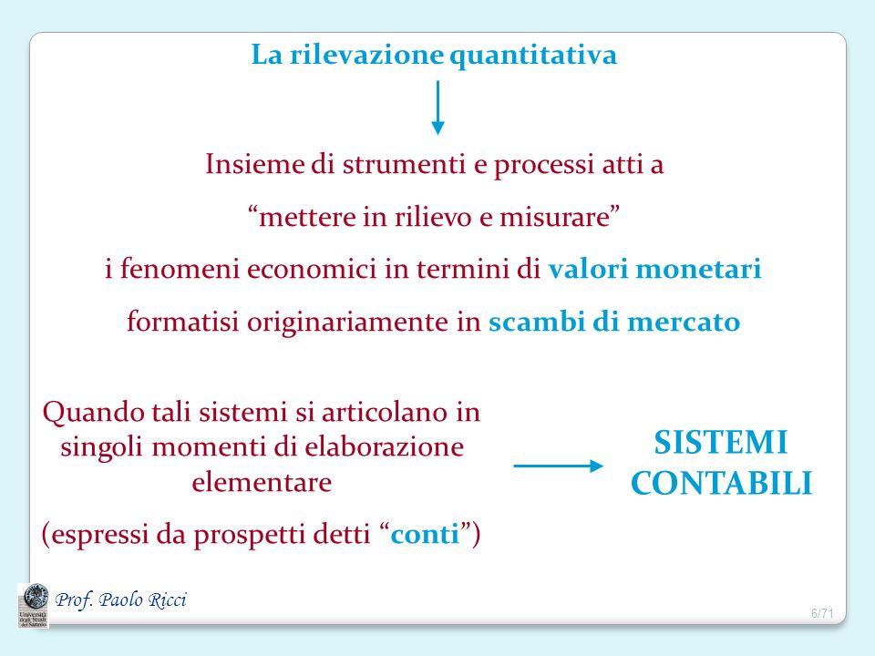 La rilevazione quantitativa