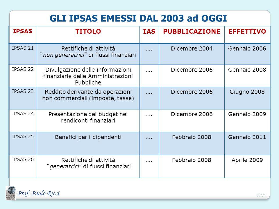 GLI IPSAS EMESSI DAL 2003 ad OGGI