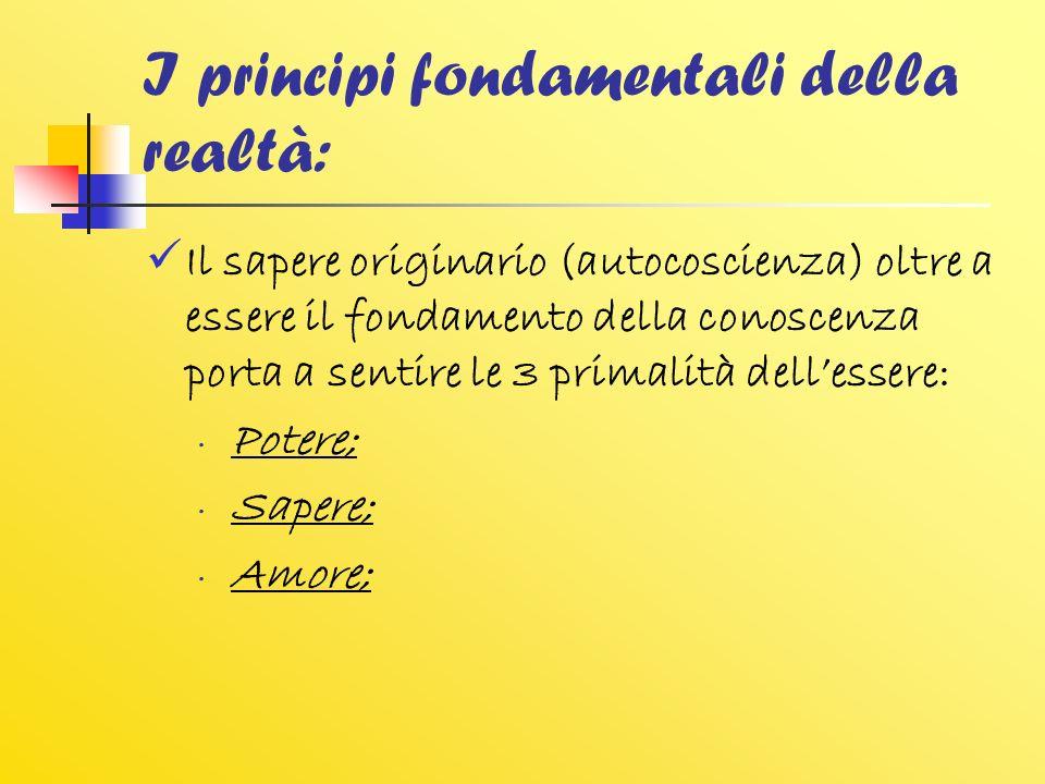I principi fondamentali della realtà:
