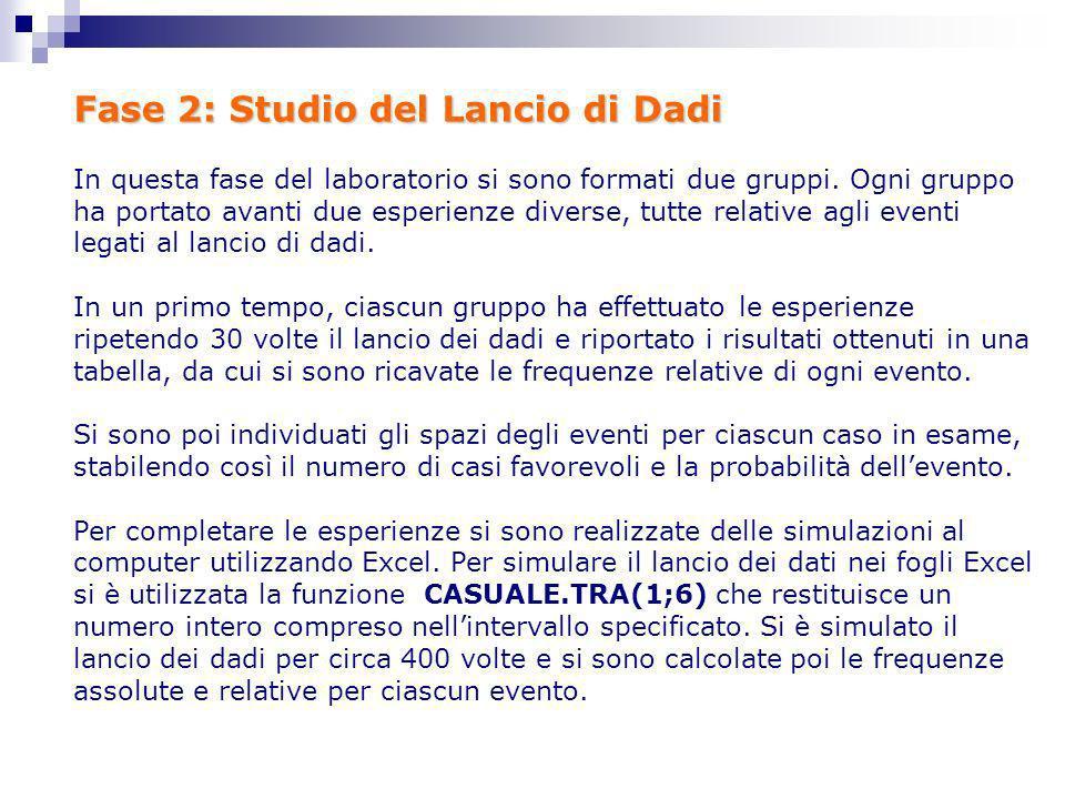Fase 2: Studio del Lancio di Dadi
