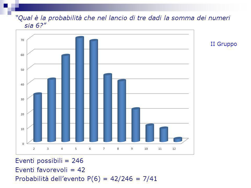 Probabilità dell'evento P(6) = 42/246 = 7/41