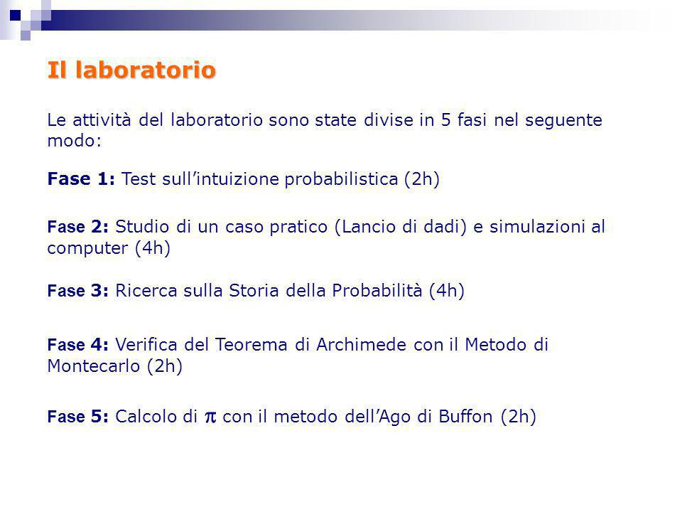 Il laboratorio Le attività del laboratorio sono state divise in 5 fasi nel seguente modo: Fase 1: Test sull'intuizione probabilistica (2h)