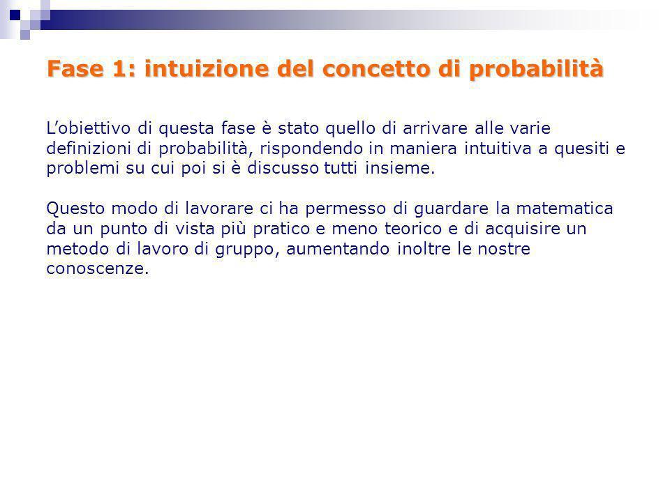 Fase 1: intuizione del concetto di probabilità