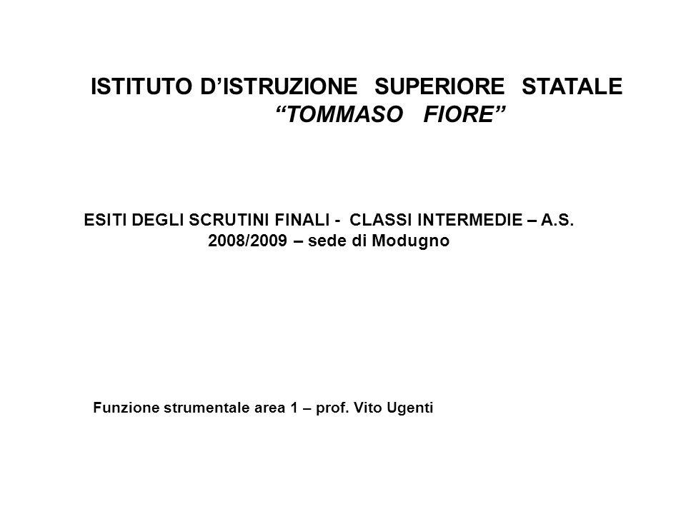 ISTITUTO D'ISTRUZIONE SUPERIORE STATALE