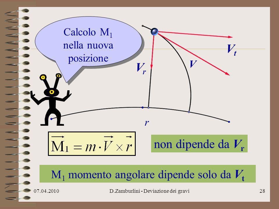 Vt Vr non dipende da Vr M1 momento angolare dipende solo da Vt