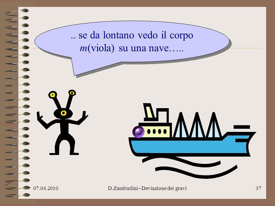 .. se da lontano vedo il corpo m(viola) su una nave…..
