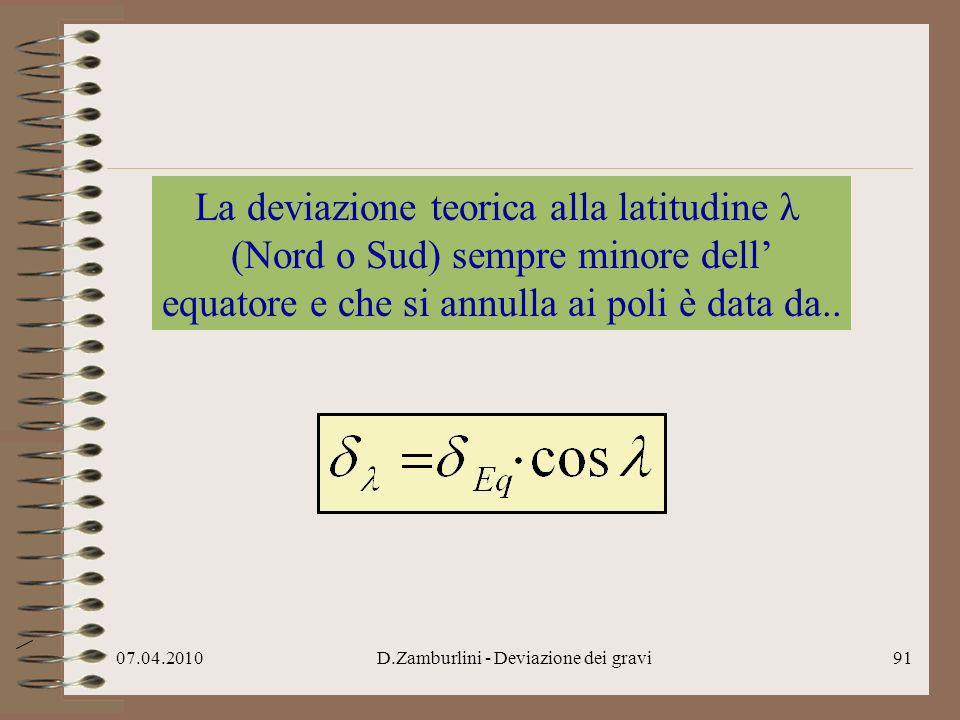 La deviazione teorica alla latitudine λ