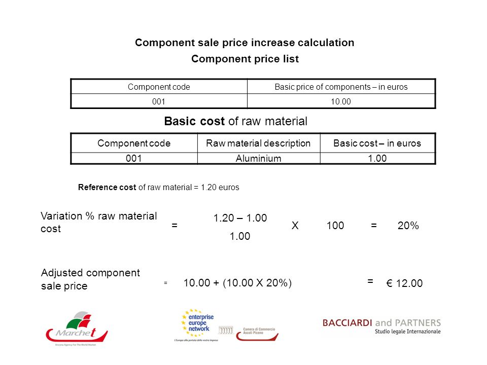 Component sale price increase calculation