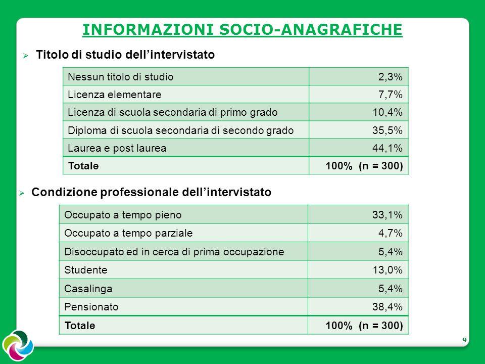 INFORMAZIONI SOCIO-ANAGRAFICHE