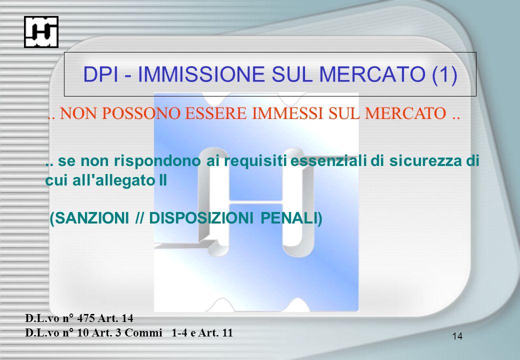 DPI - IMMISSIONE SUL MERCATO (1)