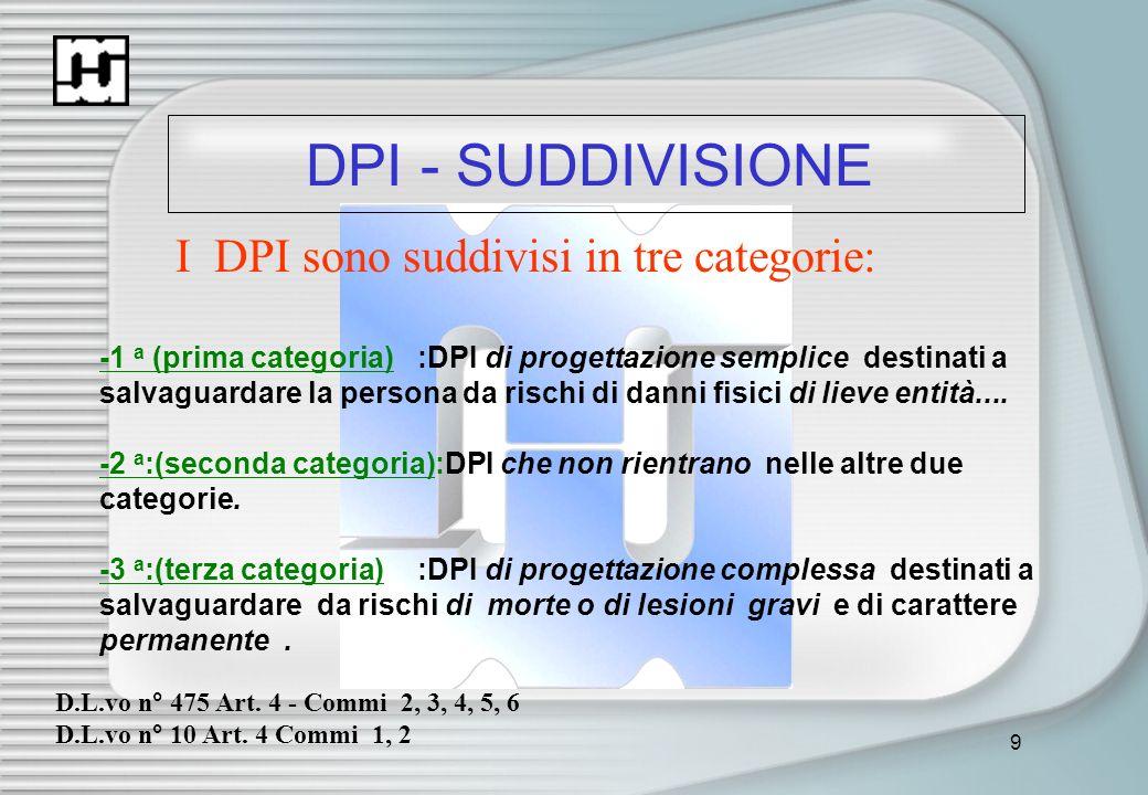 I DPI sono suddivisi in tre categorie: