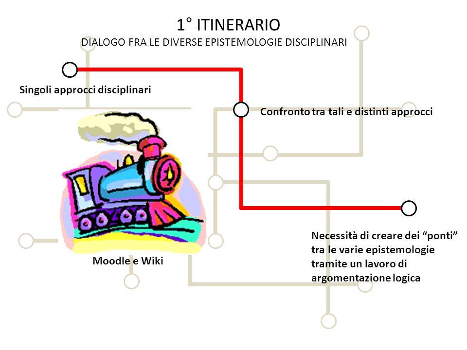 1° ITINERARIO DIALOGO FRA LE DIVERSE EPISTEMOLOGIE DISCIPLINARI