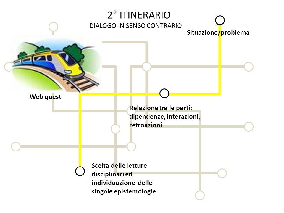 2° ITINERARIO DIALOGO IN SENSO CONTRARIO Situazione/problema Web quest