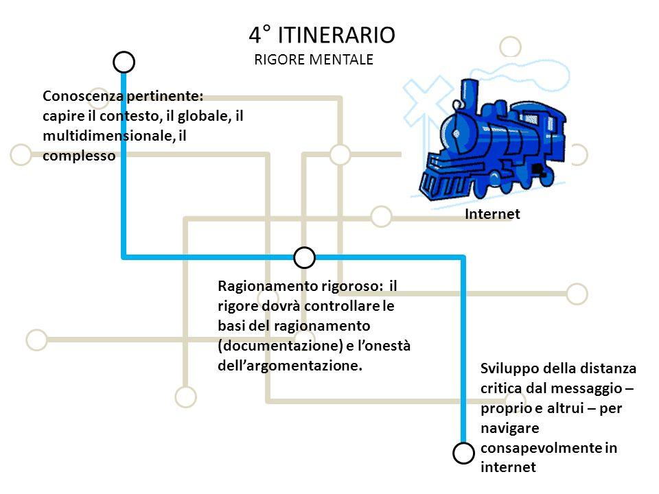 4° ITINERARIO RIGORE MENTALE