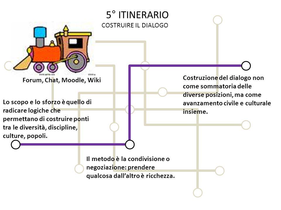 5° ITINERARIO COSTRUIRE IL DIALOGO